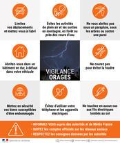 Météo France place les Deux-sèvres en vigilance orange orages