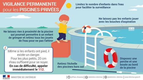 piscine_prevention