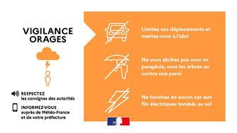 Vigilance météo : Le département des Deux-Sevres placé en vigilance orange orage, ce dimanche 9 mai