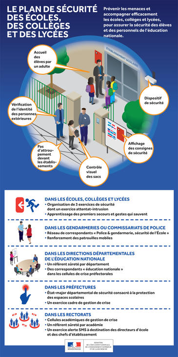 affiche_plansecurite_616463
