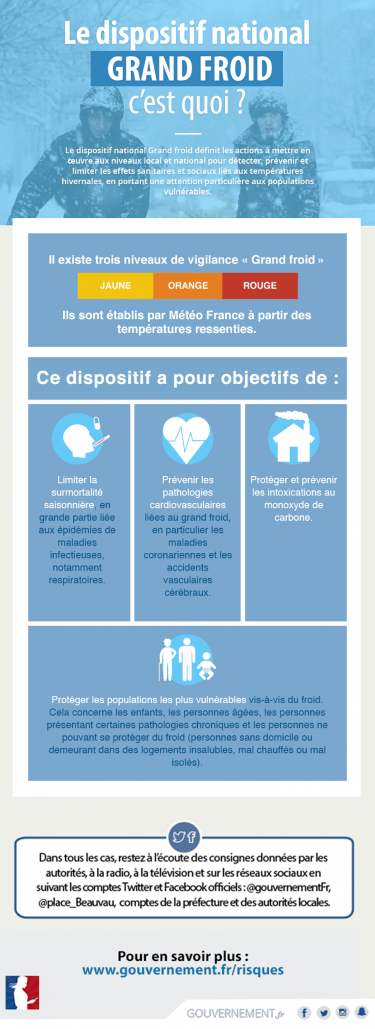 plan_national_grand-froid_dispositif